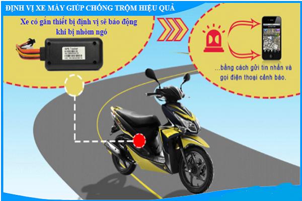 thiết bị định vị gắn trên xe máy