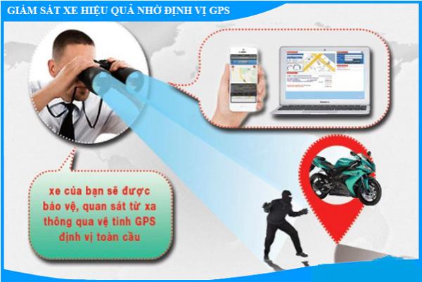 Cách sử dụng định vị GPS